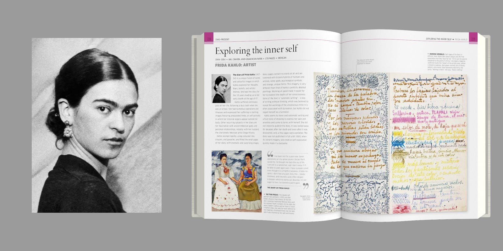 Great Diaries: The diary of Frida Kahlo